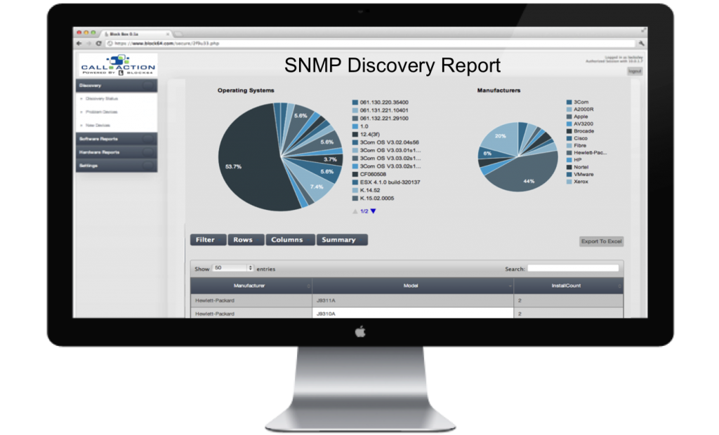 SNMP Discovery Report